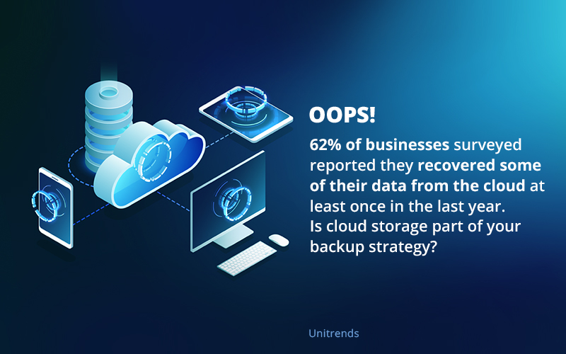 backup and disaster recovery Lightbulb Networks 714 461 3619
